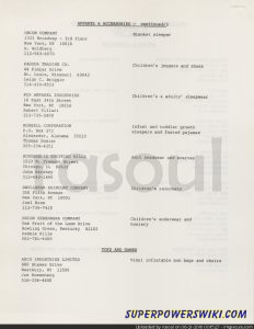 1985dcstyleguidesupplement13
