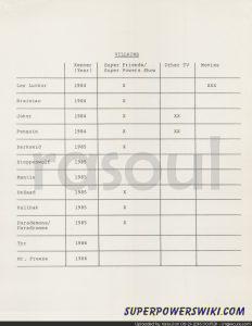 1985dcstyleguidesupplement27