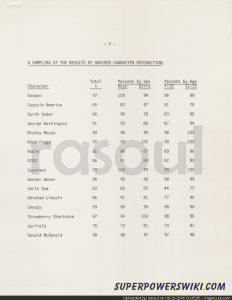 1985dcstyleguidesupplement41