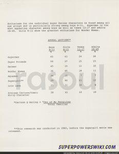 1985dcstyleguidesupplement44