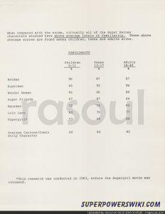 1985dcstyleguidesupplement45