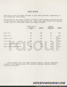 1985dcstyleguidesupplement47