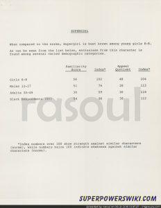 1985dcstyleguidesupplement50