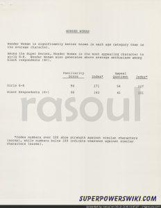1985dcstyleguidesupplement51